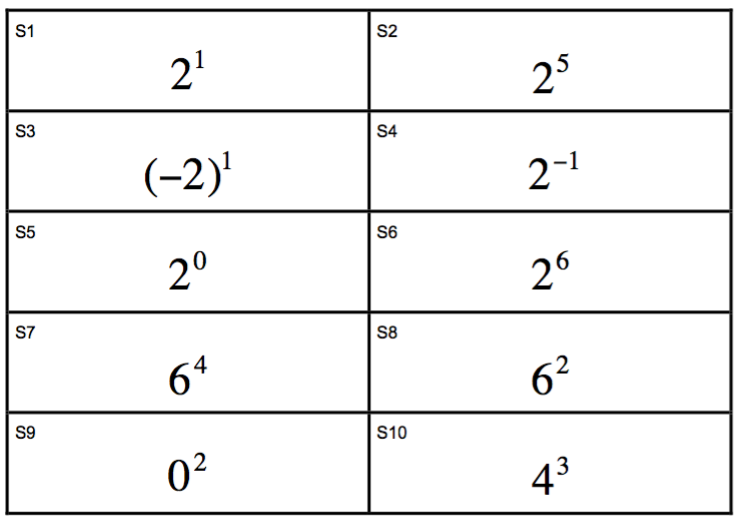 Card set - single exponents